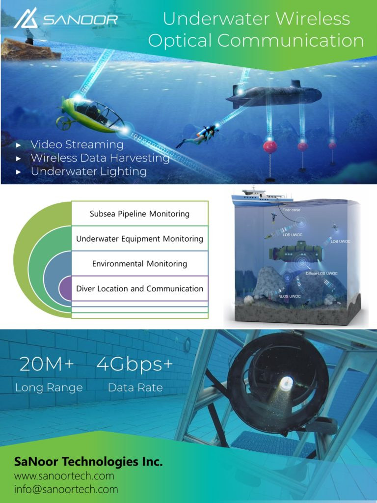 SaNoor Underwater Wireless Communication Technology