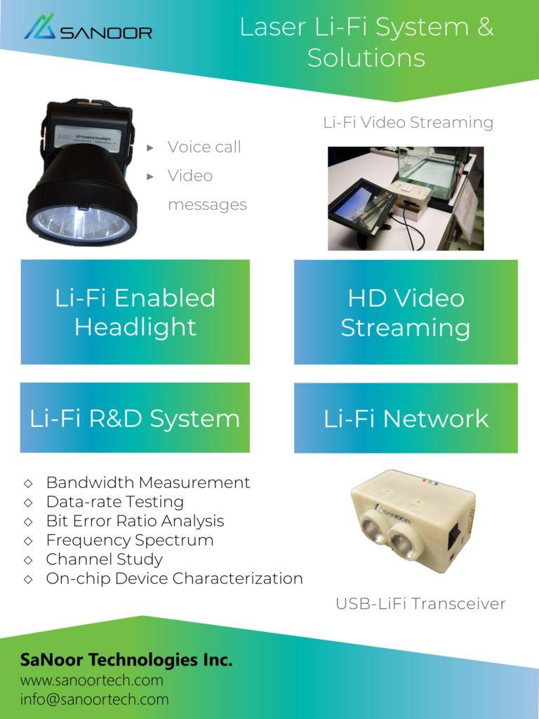 SaNoor LiFi Solutions